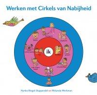 Werken met Cirkels van Nabijheid